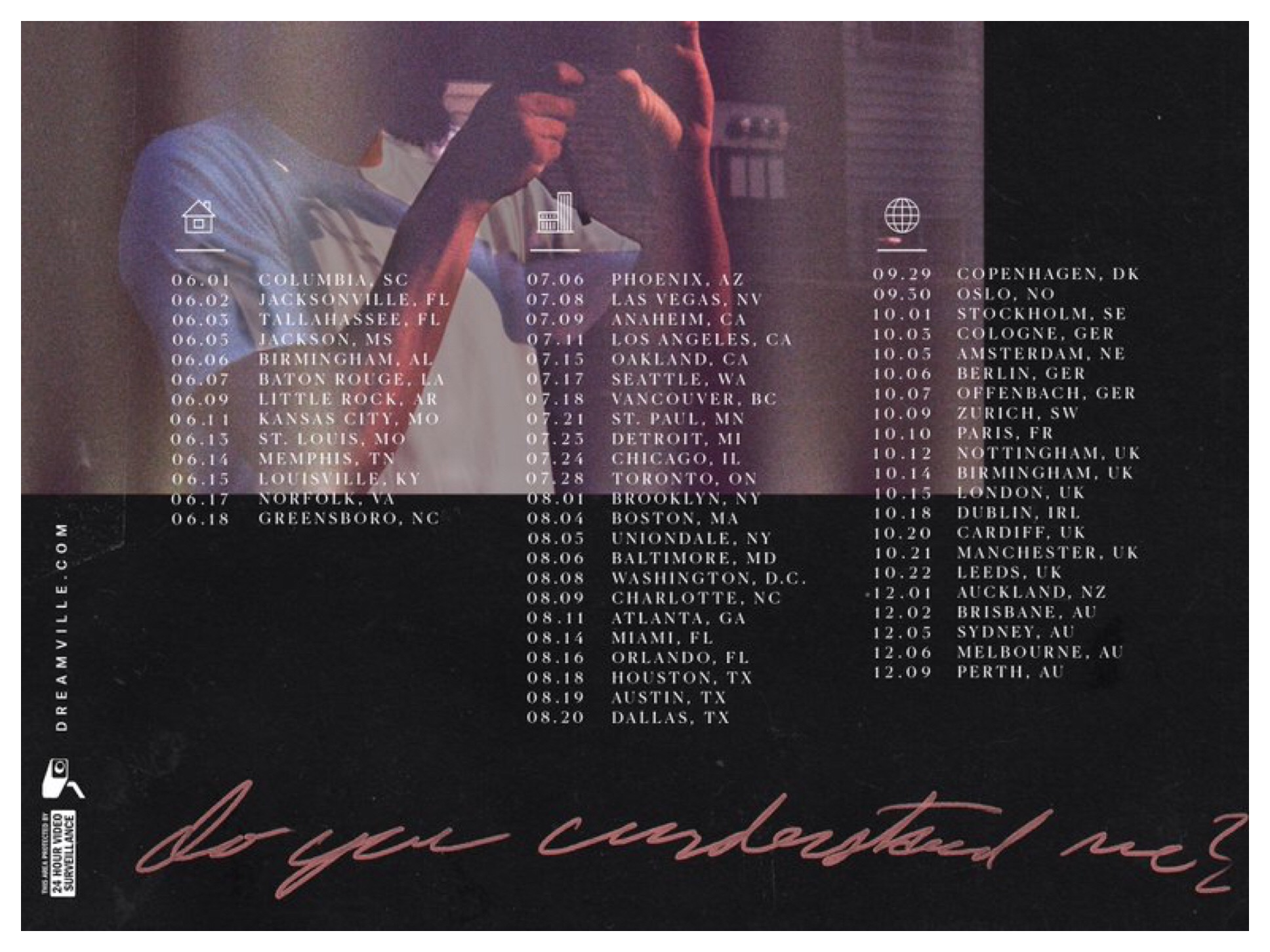 Europe Tour From Seattle
